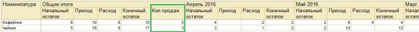 НастройкаСКД_СвоиИтоги2